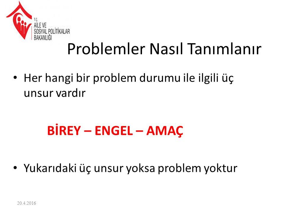 Problemler Nasıl Tanımlanır