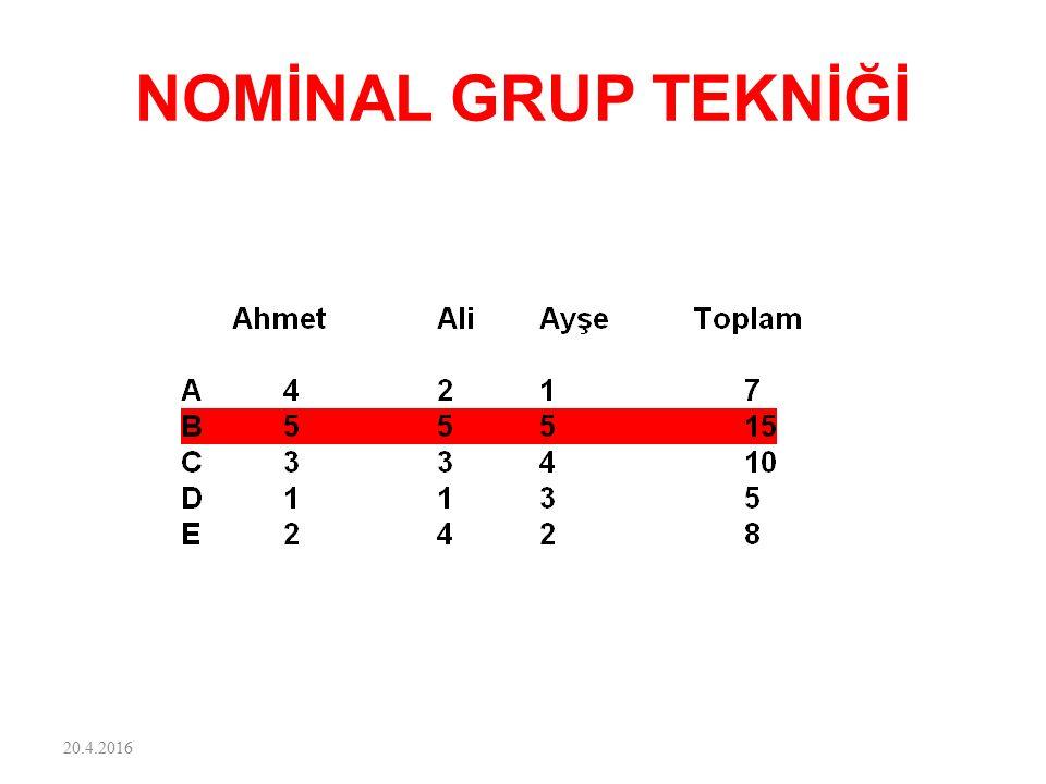 NOMİNAL GRUP TEKNİĞİ 20.4.2016