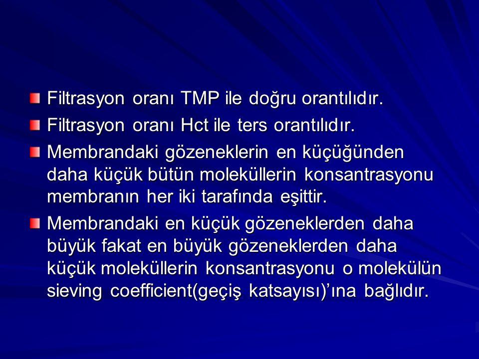 Filtrasyon oranı TMP ile doğru orantılıdır.
