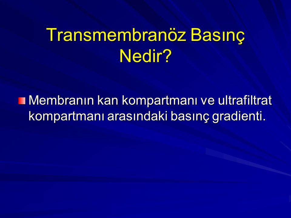 Transmembranöz Basınç Nedir