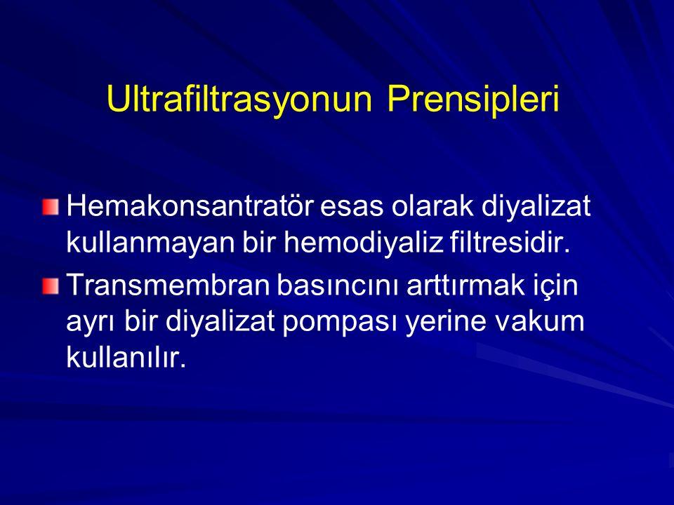 Ultrafiltrasyonun Prensipleri
