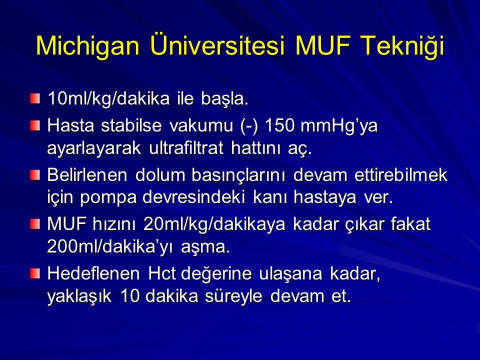 Michigan Üniversitesi MUF Tekniği