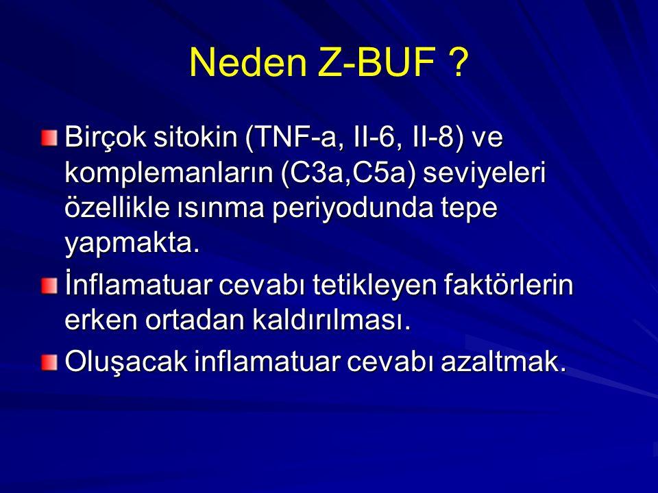 Neden Z-BUF Birçok sitokin (TNF-a, II-6, II-8) ve komplemanların (C3a,C5a) seviyeleri özellikle ısınma periyodunda tepe yapmakta.