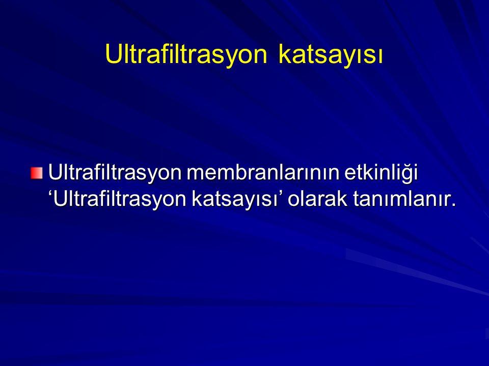 Ultrafiltrasyon katsayısı
