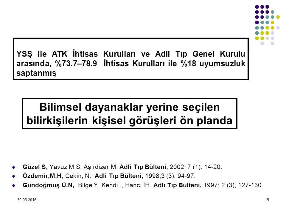 YSŞ ile ATK İhtisas Kurulları ve Adli Tıp Genel Kurulu arasında, %73