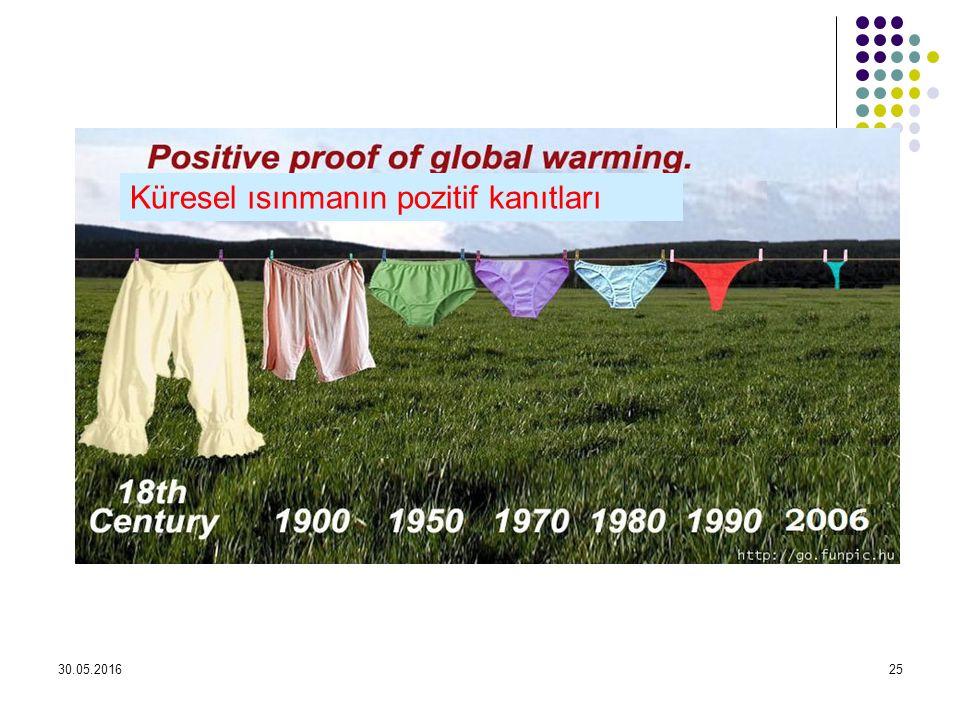 Küresel ısınmanın pozitif kanıtları