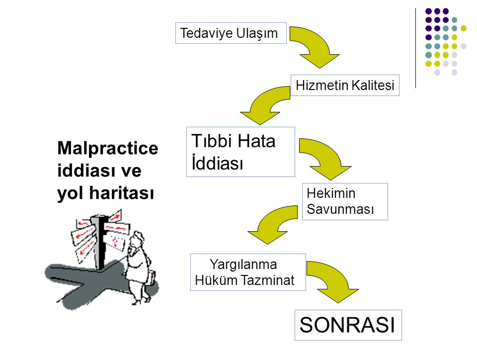 Malpractice iddiası ve yol haritası