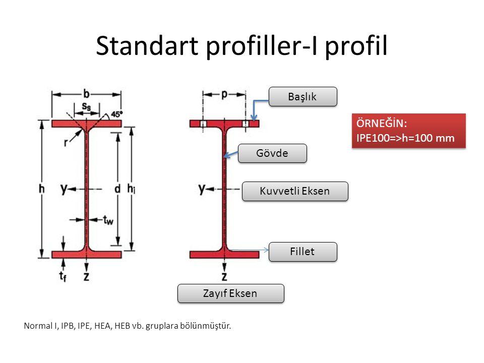 Standart profiller-I profil