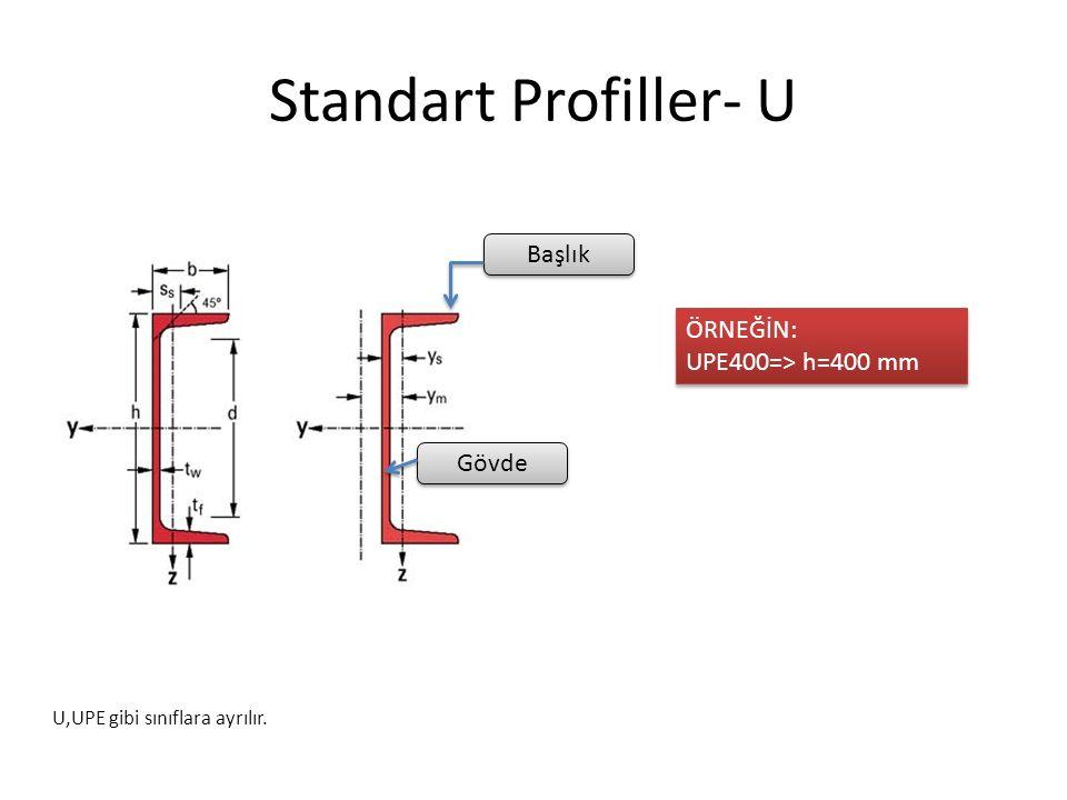 Standart Profiller- U Başlık ÖRNEĞİN: UPE400=> h=400 mm Gövde