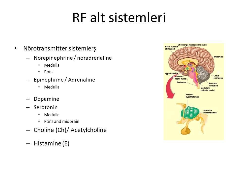 RF alt sistemleri Nörotransmitter sistemlerş
