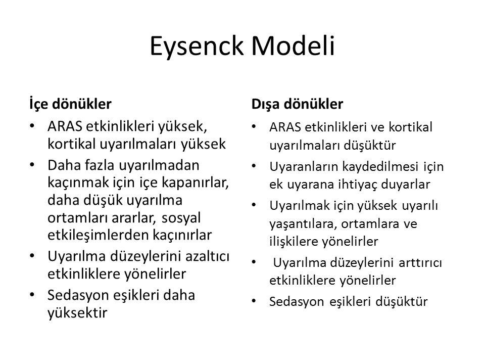 Eysenck Modeli İçe dönükler Dışa dönükler