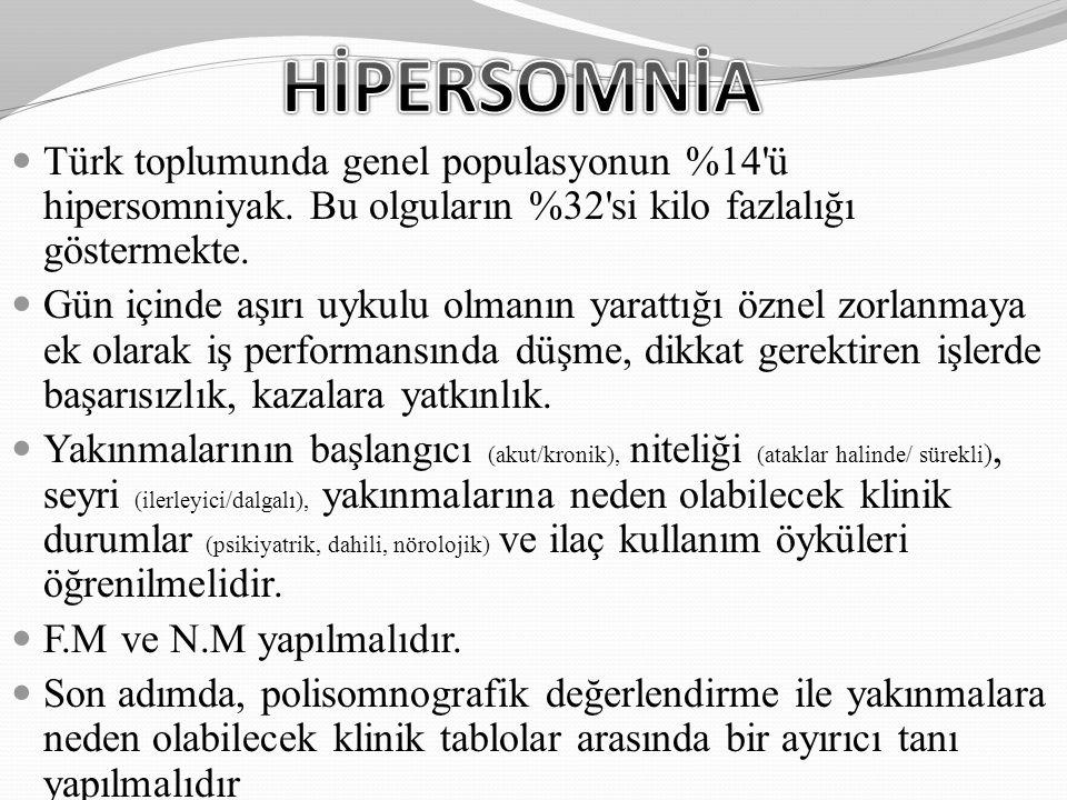 HİPERSOMNİA Türk toplumunda genel populasyonun %14 ü hipersomniyak. Bu olguların %32 si kilo fazlalığı göstermekte.