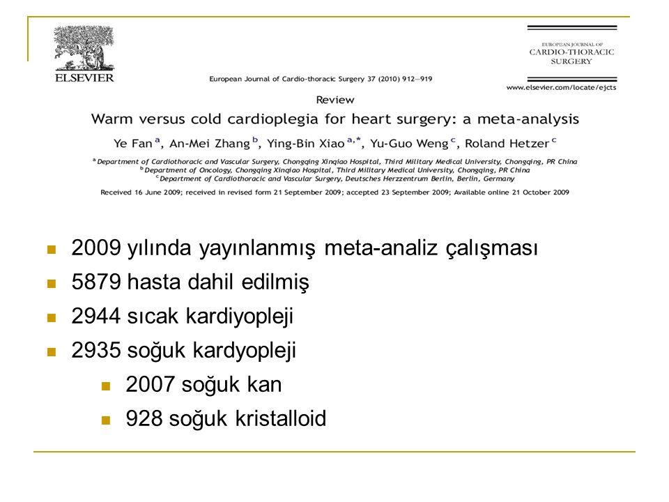 2009 yılında yayınlanmış meta-analiz çalışması