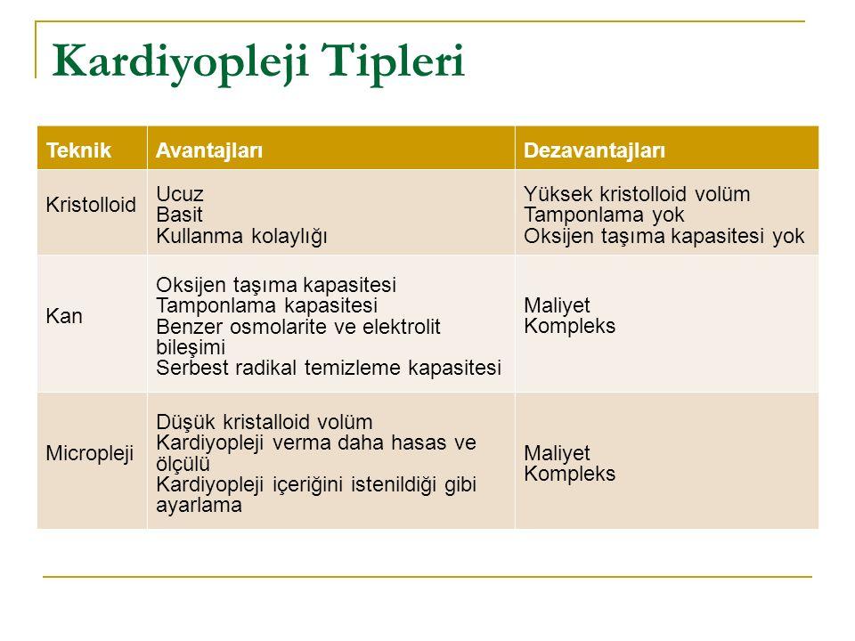 Kardiyopleji Tipleri Teknik Avantajları Dezavantajları Kristolloid