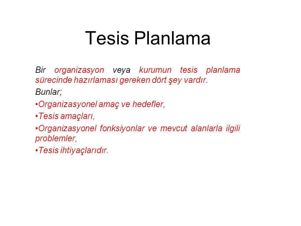 Tesis Planlama Bir organizasyon veya kurumun tesis planlama sürecinde hazırlaması gereken dört şey vardır.