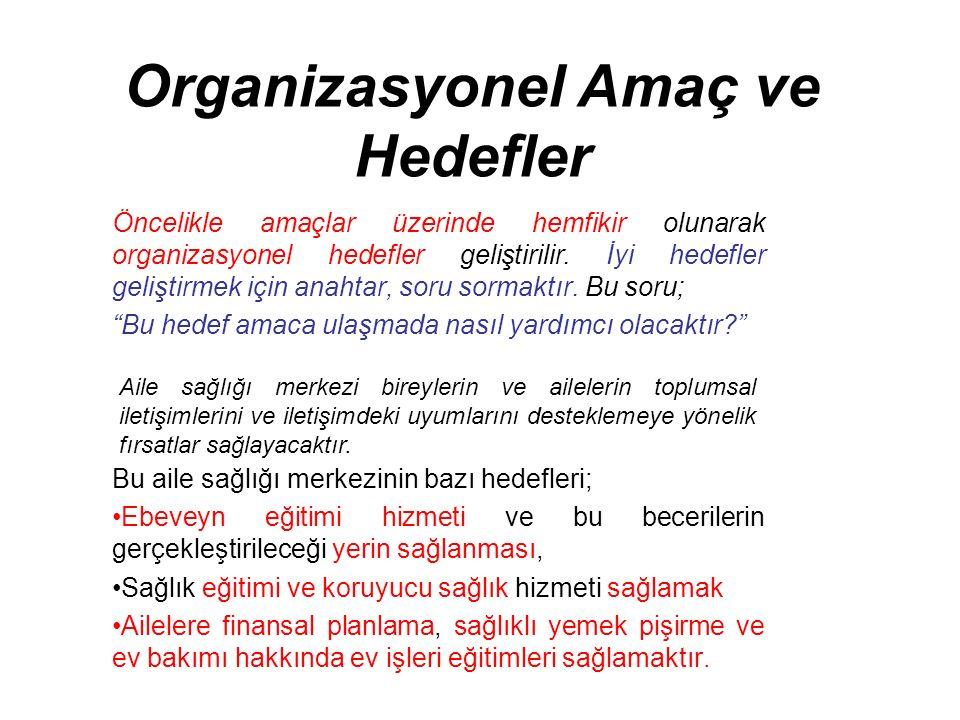 Organizasyonel Amaç ve Hedefler