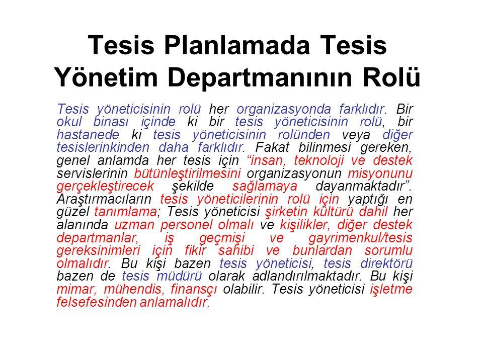 Tesis Planlamada Tesis Yönetim Departmanının Rolü