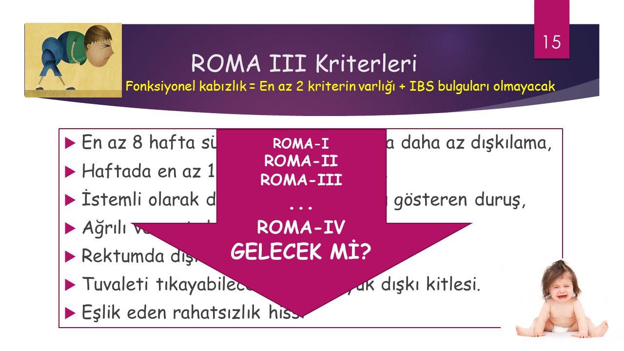 ROMA III Kriterleri Fonksiyonel kabızlık = En az 2 kriterin varlığı + IBS bulguları olmayacak.