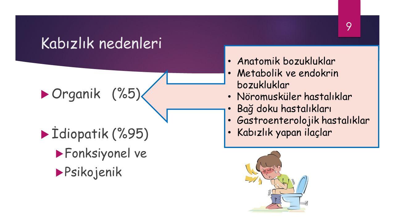 Kabızlık nedenleri Organik (%5) İdiopatik (%95) Fonksiyonel ve