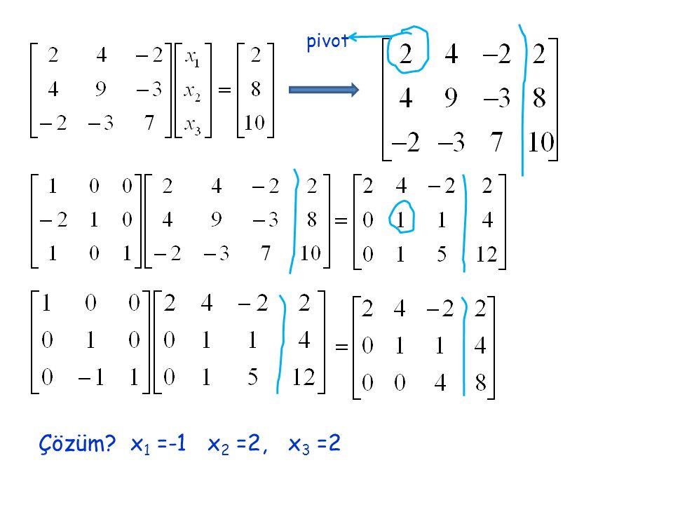 pivot Çözüm x1 =-1 x2 =2, x3 =2