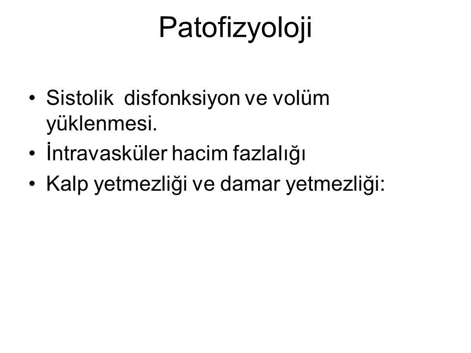 Patofizyoloji Sistolik disfonksiyon ve volüm yüklenmesi.