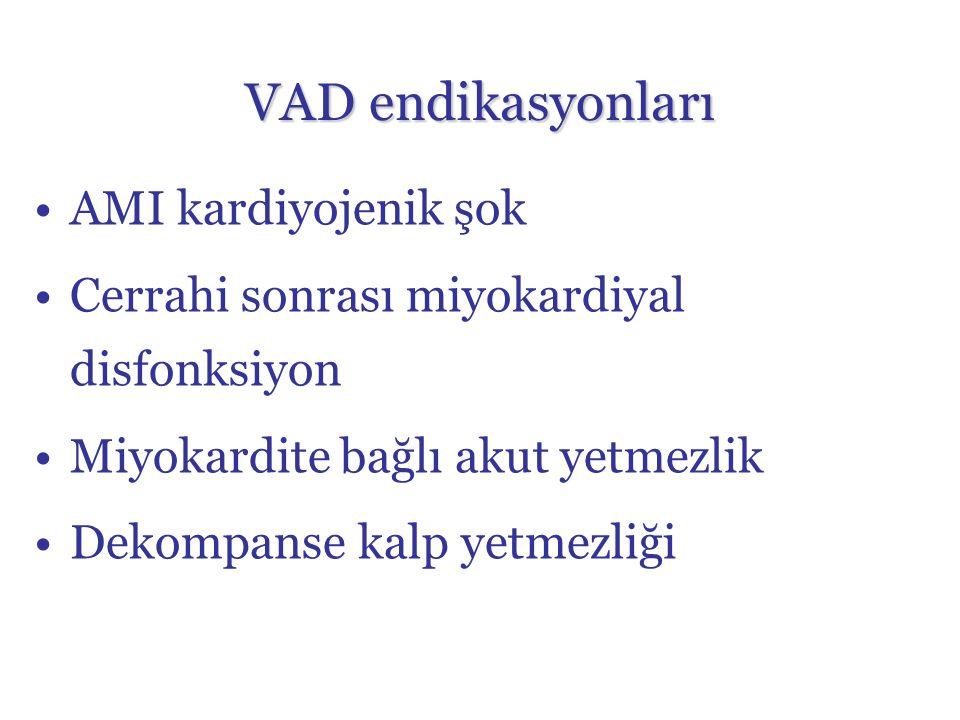 VAD endikasyonları AMI kardiyojenik şok