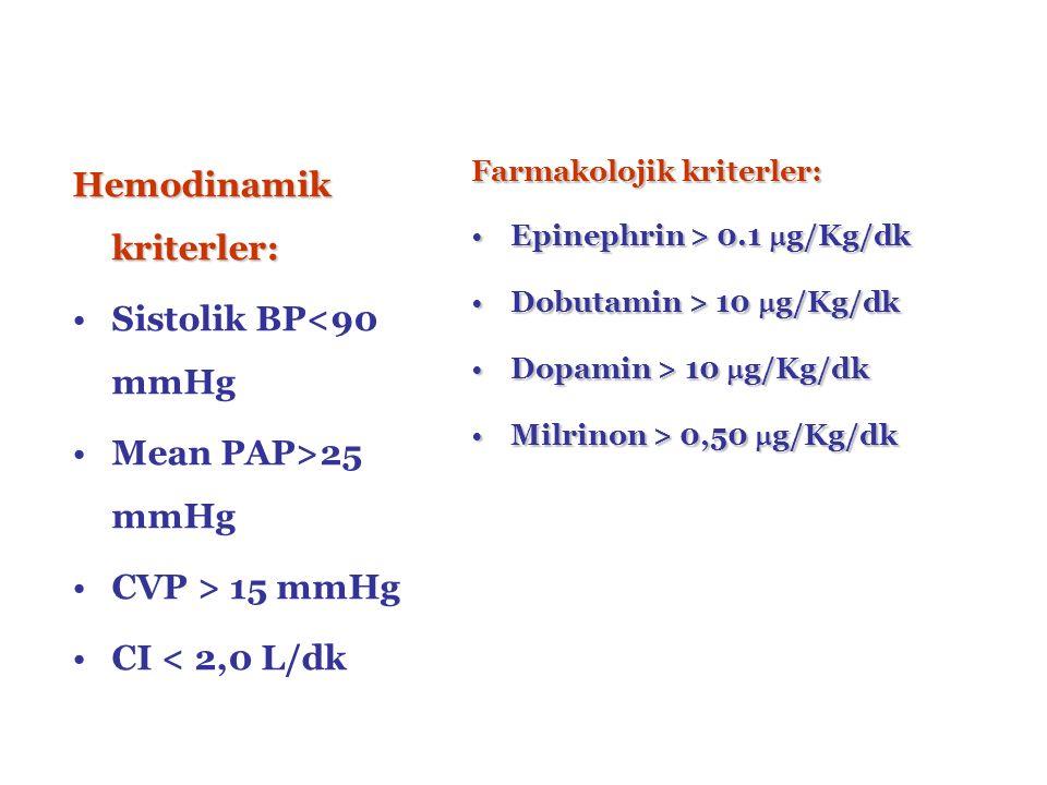 Hemodinamik kriterler: