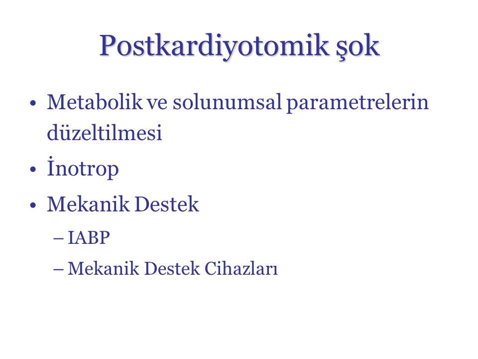 Postkardiyotomik şok Metabolik ve solunumsal parametrelerin düzeltilmesi. İnotrop. Mekanik Destek.