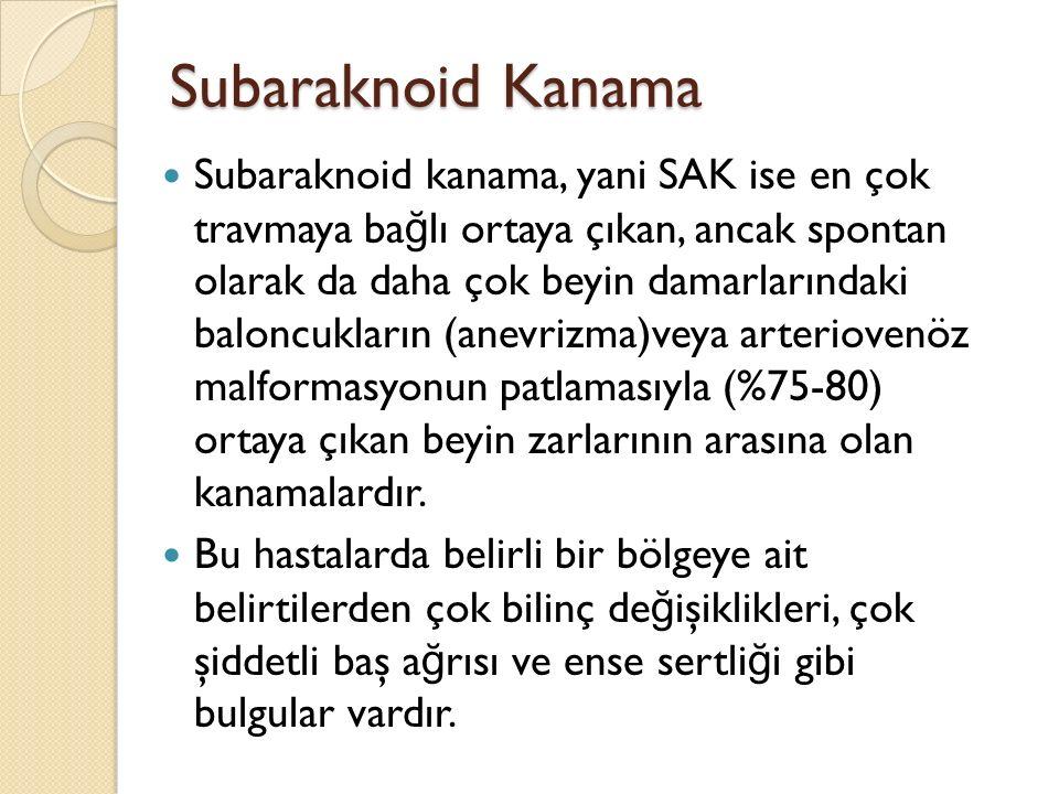Subaraknoid Kanama
