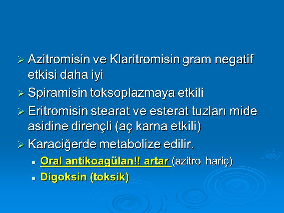 Azitromisin ve Klaritromisin gram negatif etkisi daha iyi
