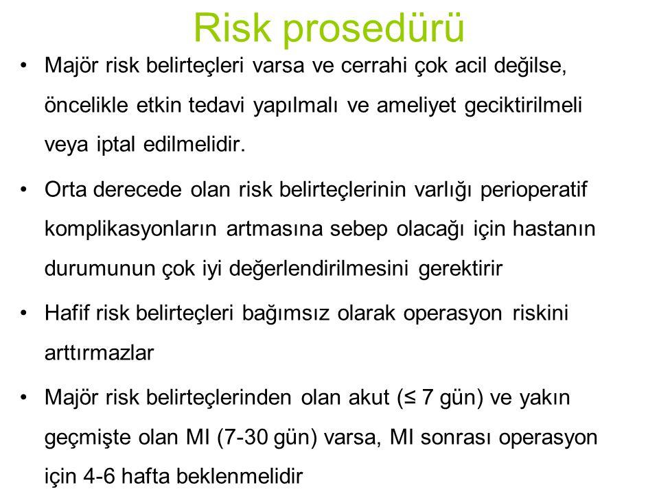 Risk prosedürü