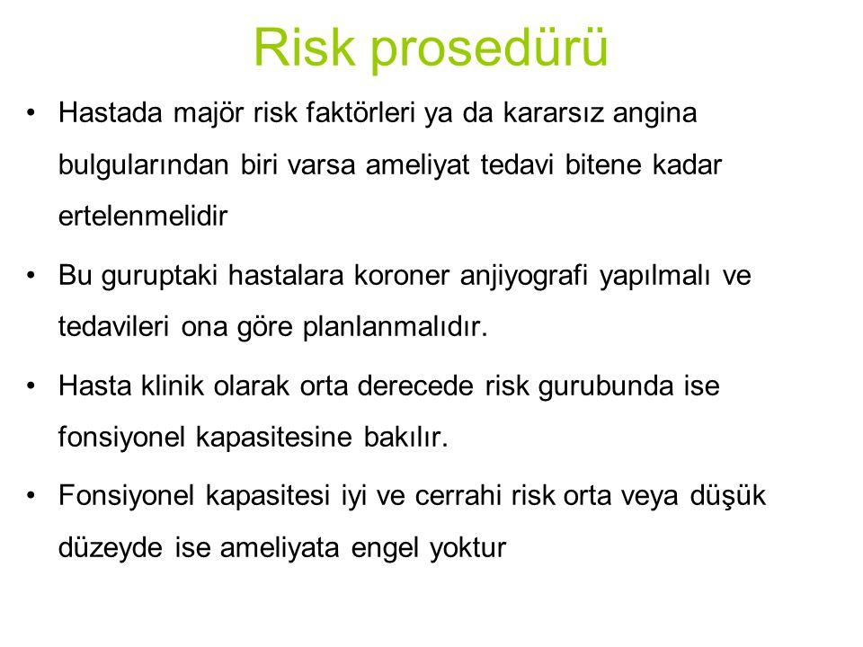 Risk prosedürü Hastada majör risk faktörleri ya da kararsız angina bulgularından biri varsa ameliyat tedavi bitene kadar ertelenmelidir.