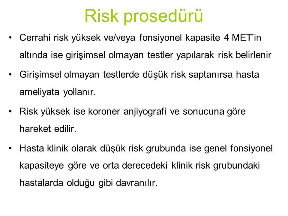 Risk prosedürü Cerrahi risk yüksek ve/veya fonsiyonel kapasite 4 MET'in altında ise girişimsel olmayan testler yapılarak risk belirlenir.
