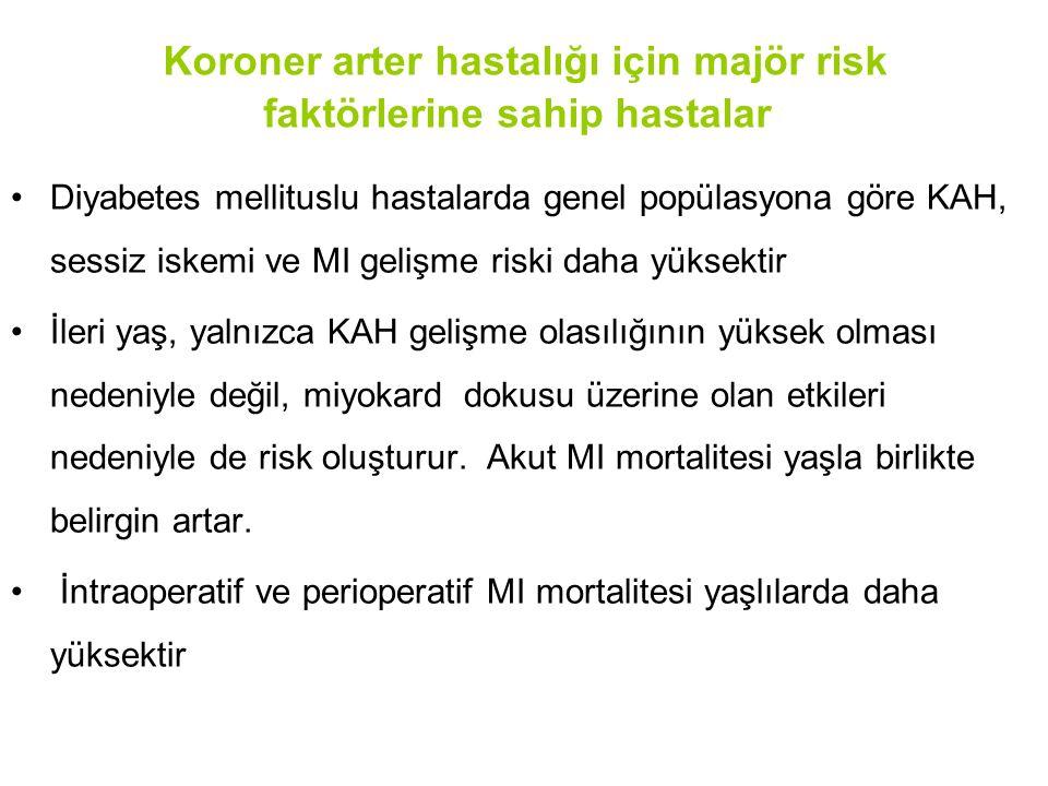 Koroner arter hastalığı için majör risk faktörlerine sahip hastalar