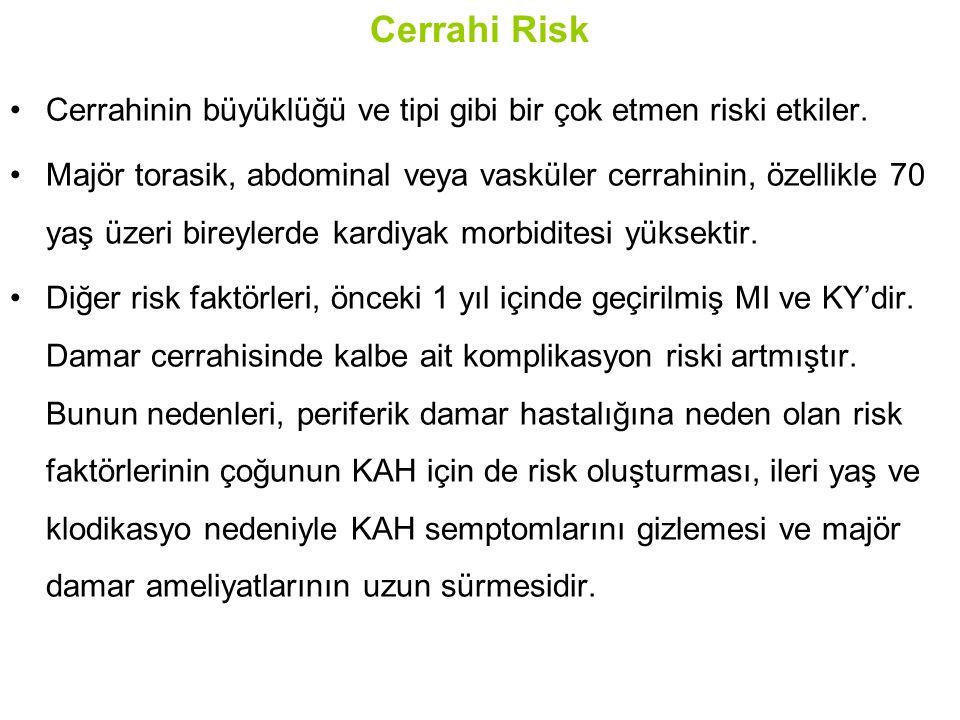 Cerrahi Risk Cerrahinin büyüklüğü ve tipi gibi bir çok etmen riski etkiler.
