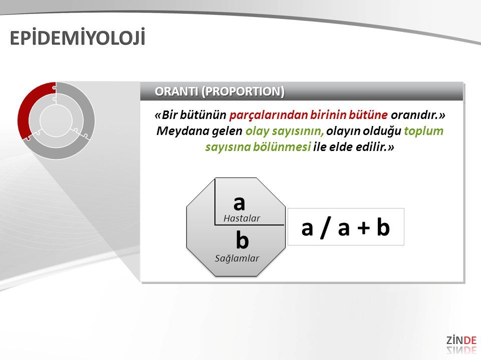 a a / a + b b EPİDEMİYOLOJİ ORANTI (PROPORTION)