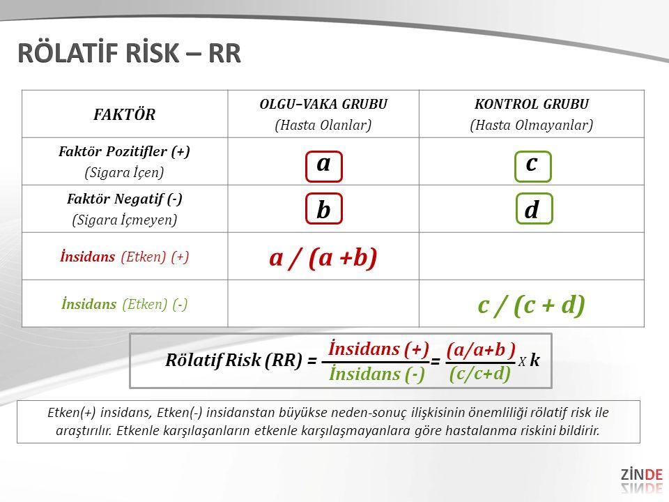 RÖLATİF RİSK – RR a c b d a / (a +b) c / (c + d) İnsidans (+) (a/a+b )