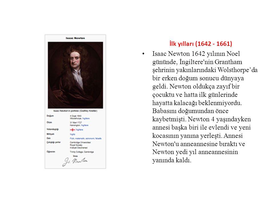 İlk yılları (1642 - 1661)