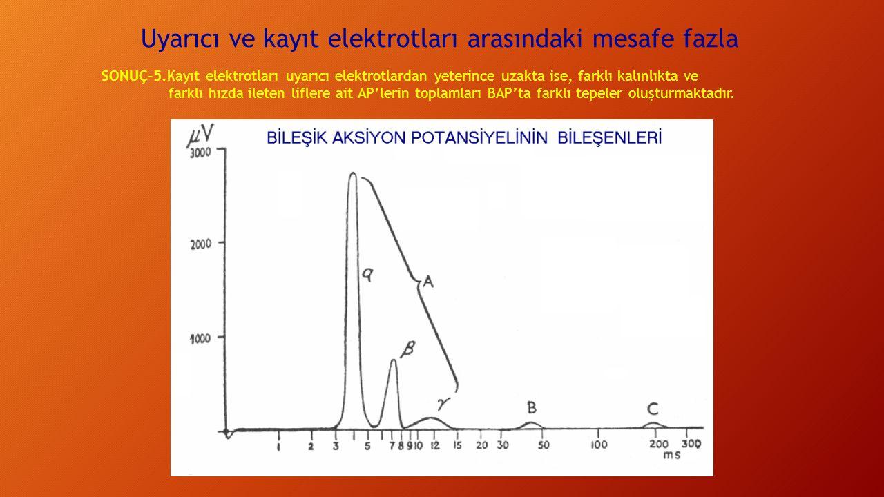 Uyarıcı ve kayıt elektrotları arasındaki mesafe fazla