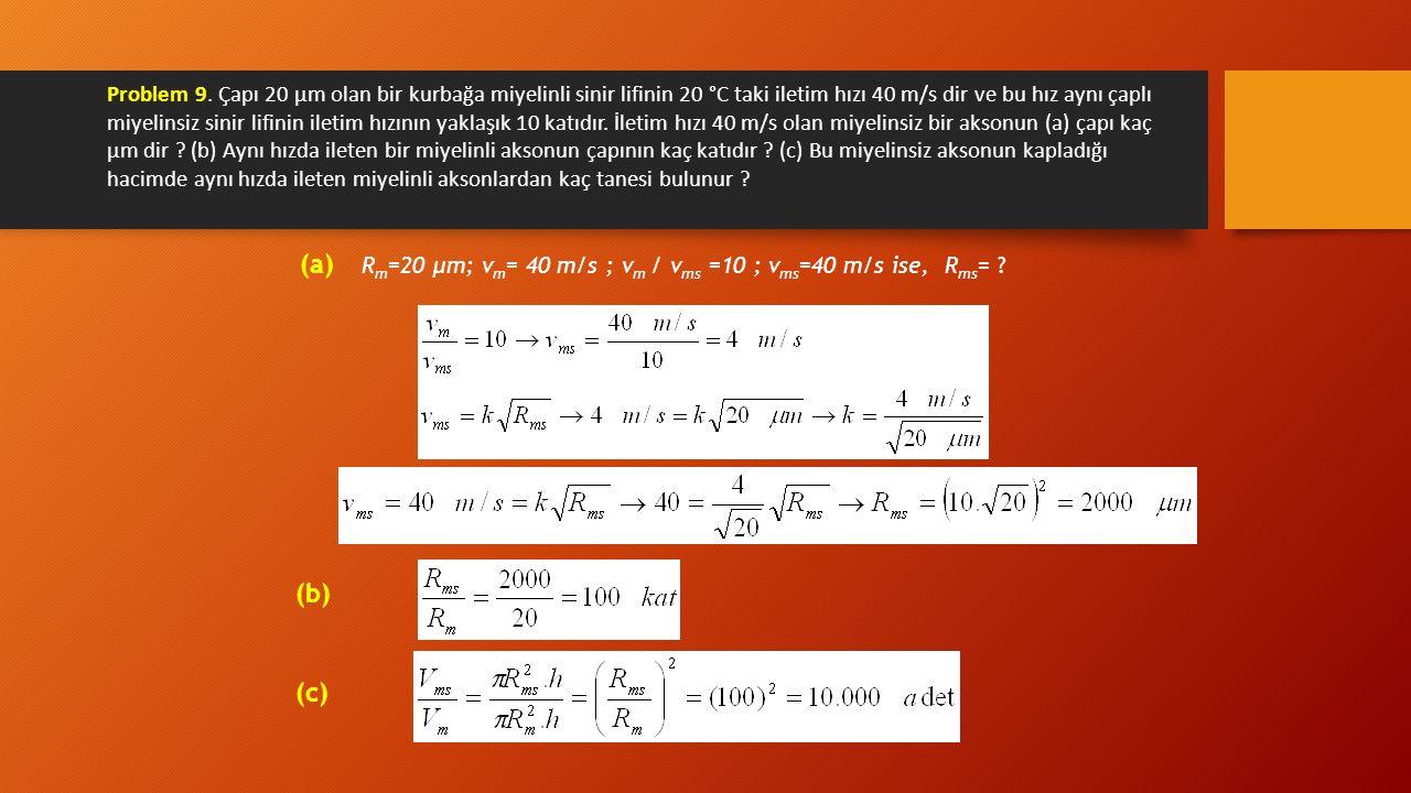 (a) Rm=20 μm; vm= 40 m/s ; vm / vms =10 ; vms=40 m/s ise, Rms=
