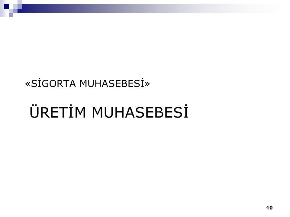 «SİGORTA MUHASEBESİ» ÜRETİM MUHASEBESİ