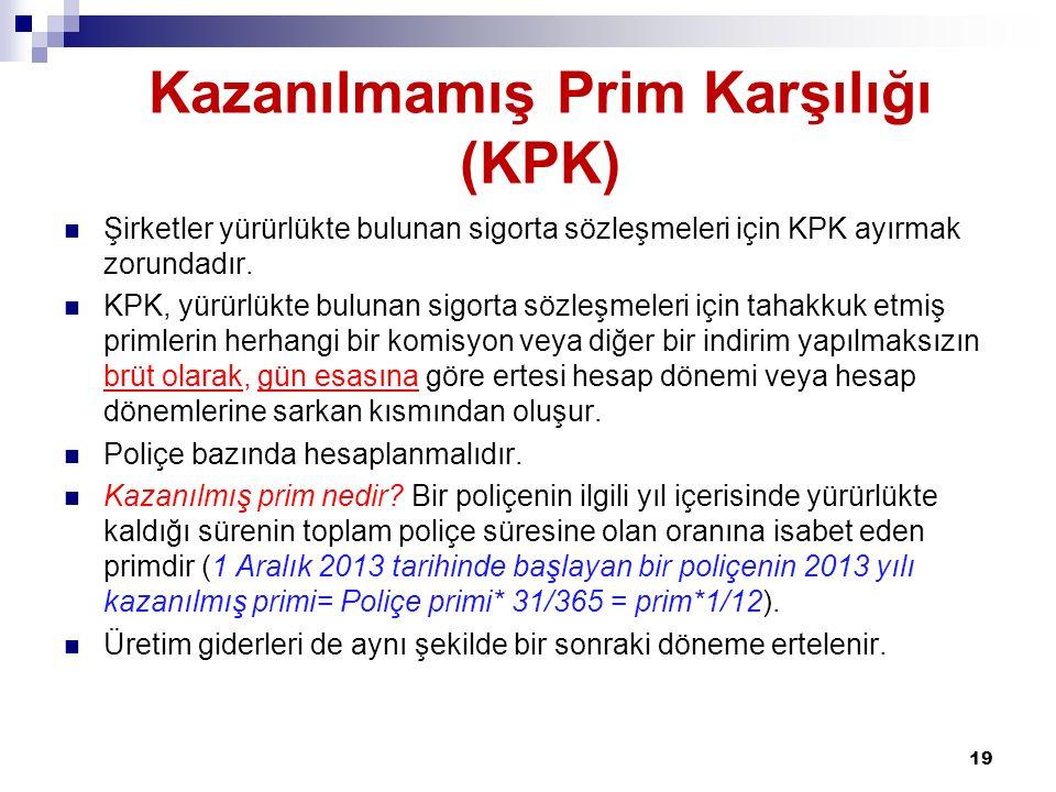 Kazanılmamış Prim Karşılığı (KPK)