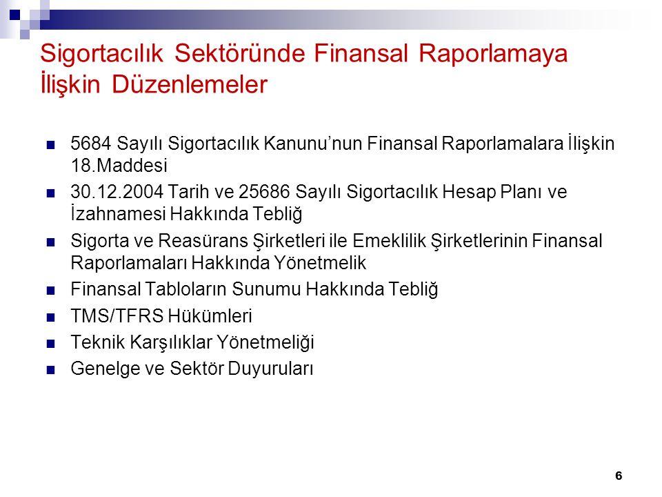 Sigortacılık Sektöründe Finansal Raporlamaya İlişkin Düzenlemeler