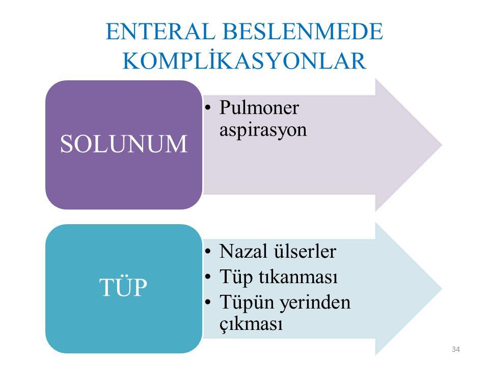ENTERAL BESLENMEDE KOMPLİKASYONLAR