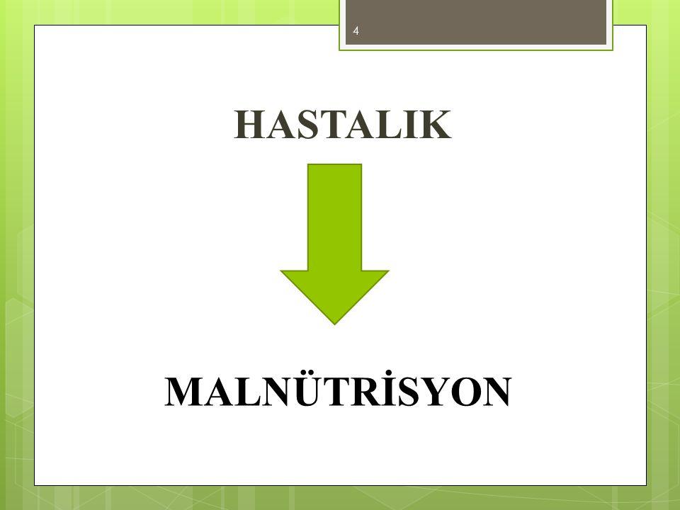 HASTALIK MALNÜTRİSYON