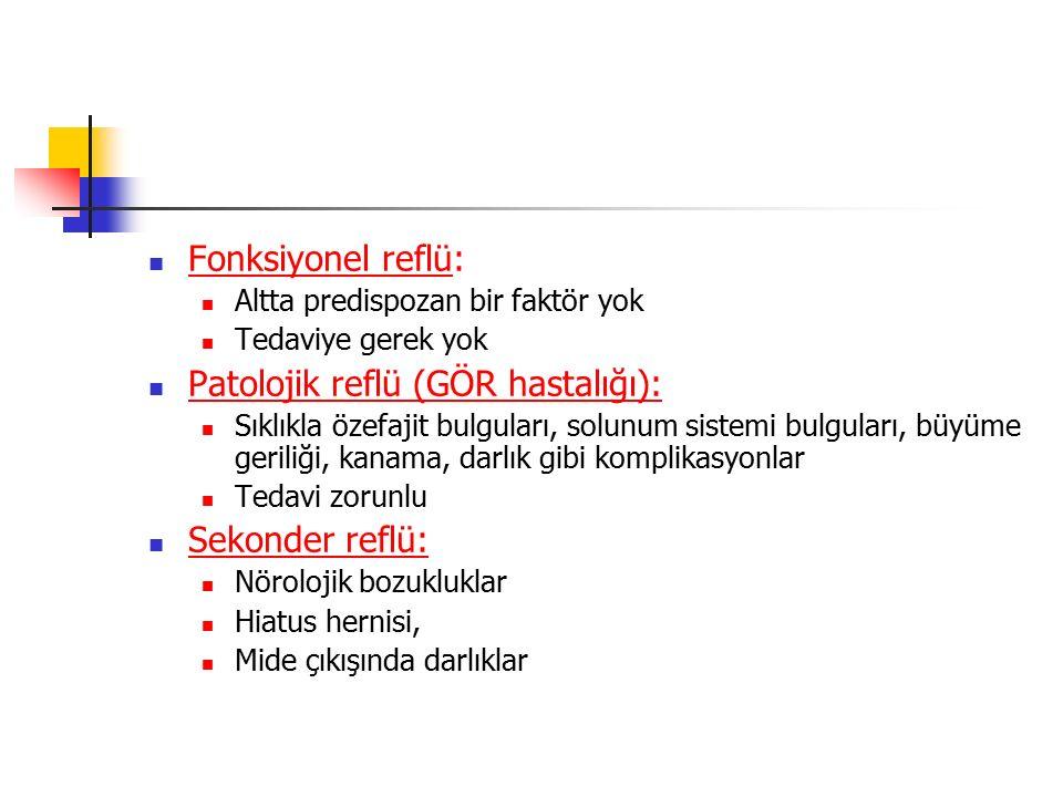 Patolojik reflü (GÖR hastalığı):