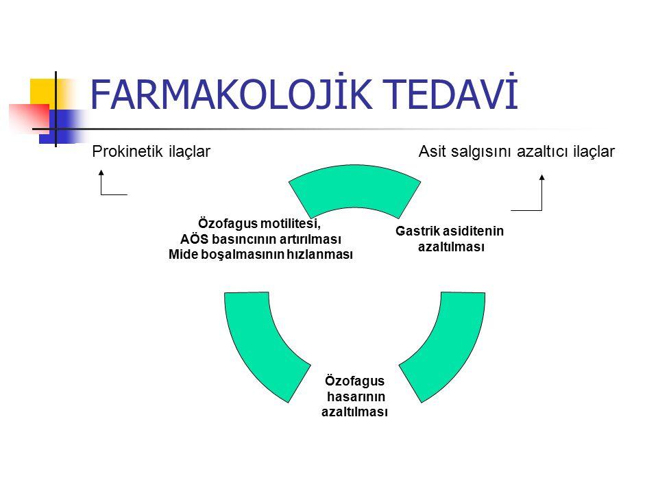 FARMAKOLOJİK TEDAVİ Prokinetik ilaçlar Asit salgısını azaltıcı ilaçlar