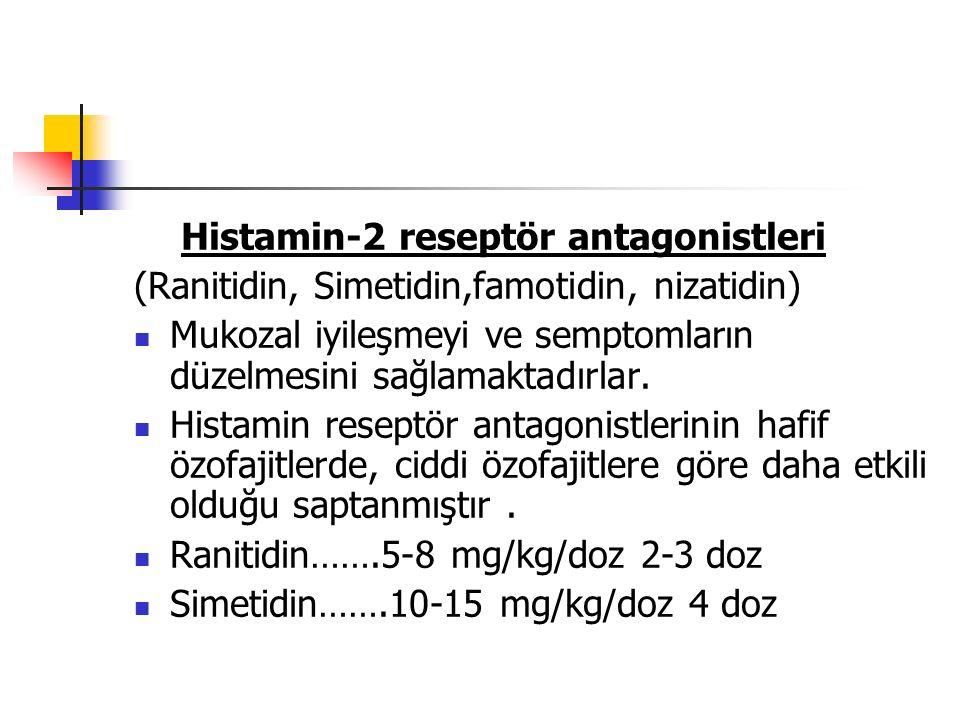 Histamin-2 reseptör antagonistleri