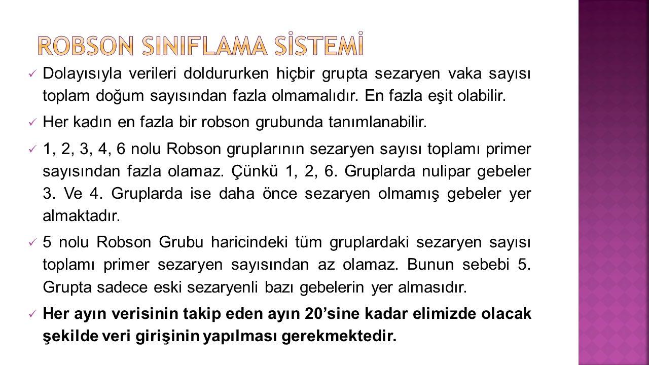 Robson SINIFLAMA SİSTEMİ