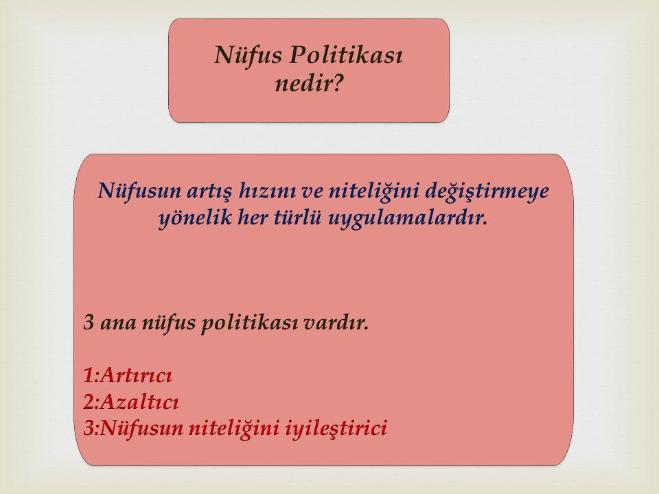 Nüfus Politikası nedir